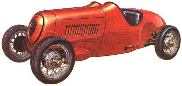 http://4.bp.blogspot.com/_aXxpOn4sI-w/Svf149gbQiI/AAAAAAAAAh8/JbvmsomBeP0/s640/gaz-tsaks-1937-tsipulin.jpg