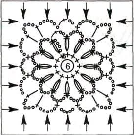 Схема вязания лифа