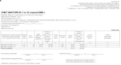 Счет-фактура с грузоотправитеем и грузополучателем