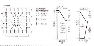 Схема вязания и выкройки