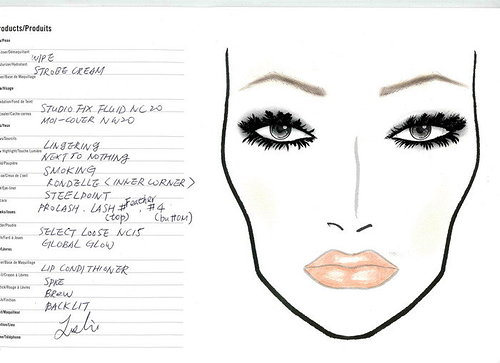 restless beauty  mac face charts