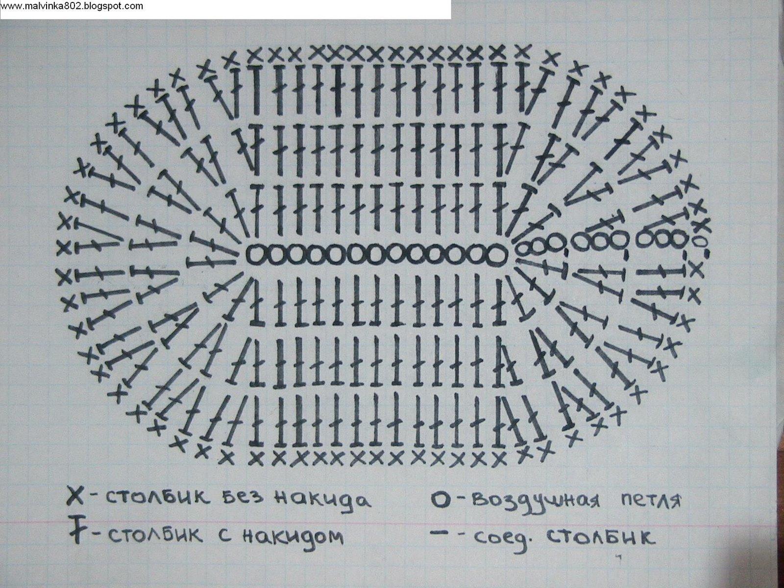 vyazanie-pinetki-kryuchkom