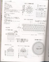 схема летней сумки