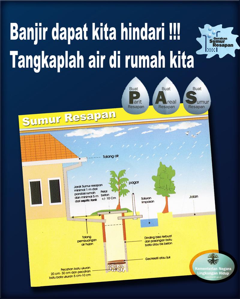 lingkungan terdekat dalam upaya menjaga kelestarian lingkungan contoh