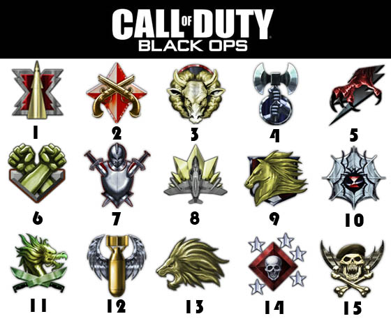 Funny Black Ops Emblems 15 Prestige Emblems look like in Call Of Duty: Black