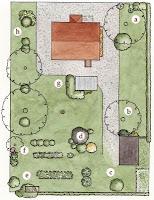 nya trädgården