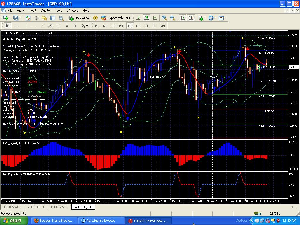 Download Free Forex EntryExit Trend indicator - This is one of the best trading tools (indicators) that a trader will ever get.