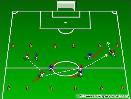 soccer practice plan template .