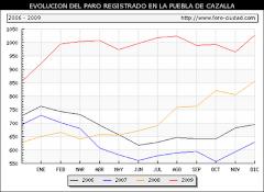 Pincha aqui para ver Comunicado contra la crisis del SAT Puebla Cazalla