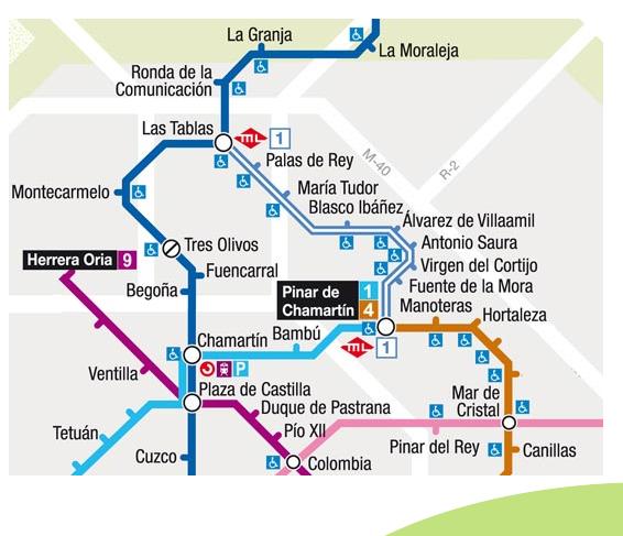 Plano Metro Madrid Linea 1