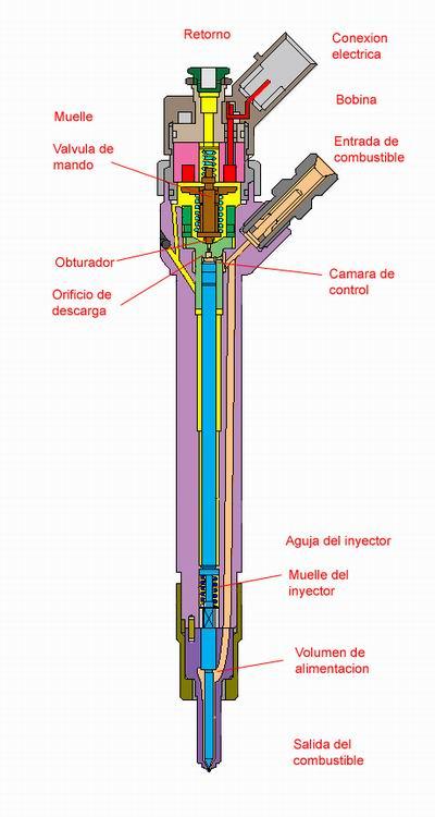 G-scan Peru - Inicio Facebook