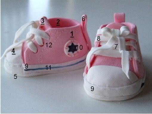 Baby Converse Fondant Shoes Template