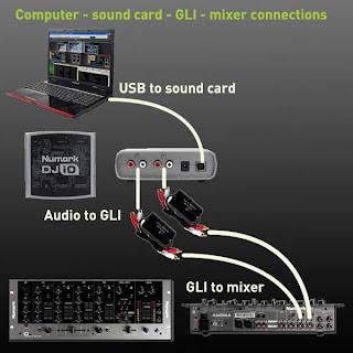 computer Sound Cards