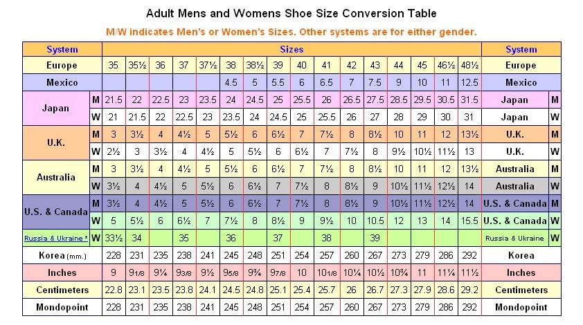 Dorfbury Misc International Shoe Conversion Chart
