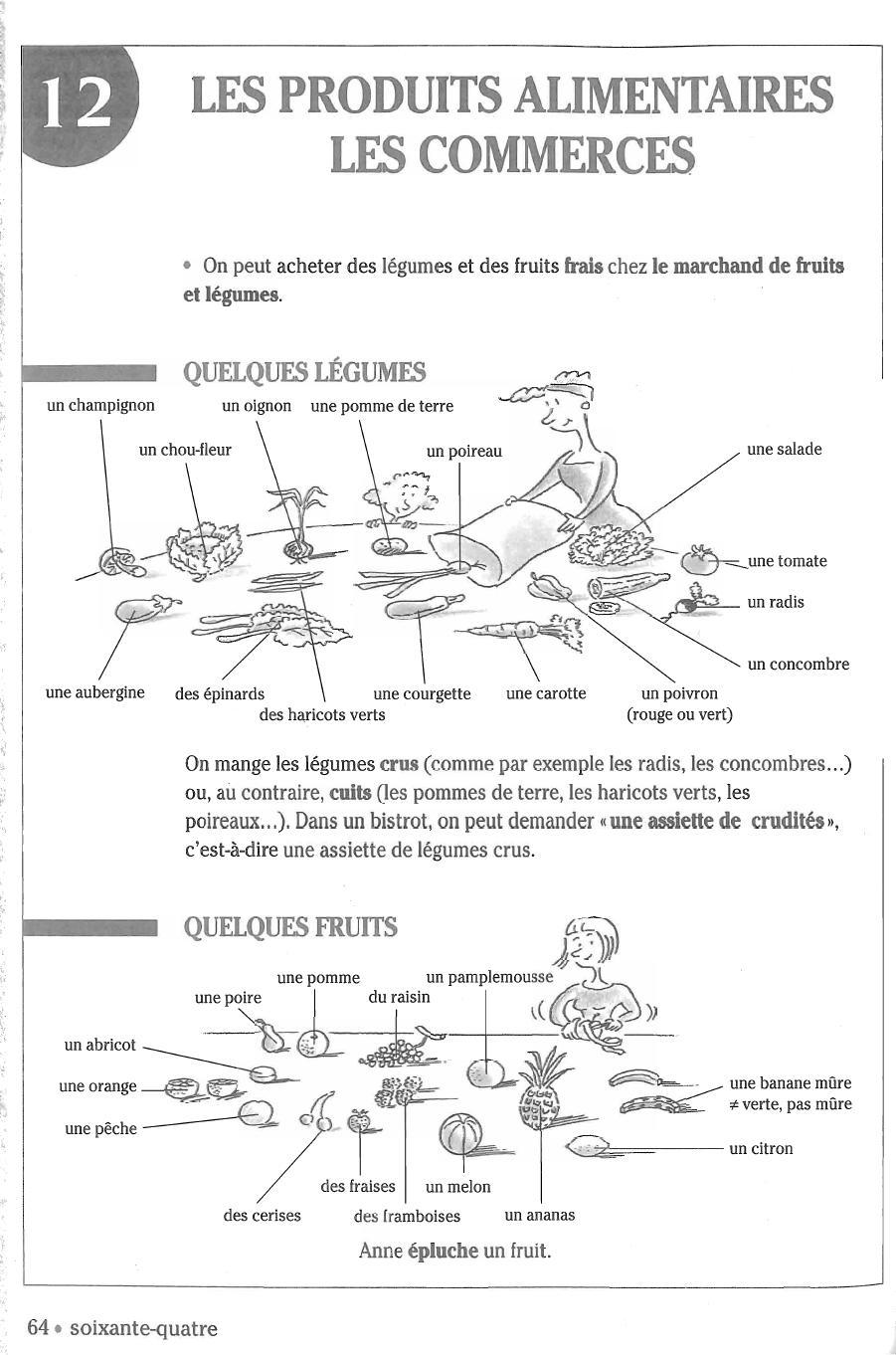C est la vie le vocabulaire de la cuisine 1 pour yuka for Vocabulaire de cuisine