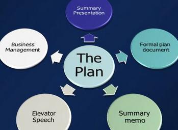Rapidshare business plan pro 2010