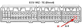 22re Wiring Harness Routing also 03 Toyota 4runner Efi Wiring also 2004 Toyota Ta a Wiring Diagram furthermore Toyota 2rz Engine additionally 2001 Ta a Ecu Wiring Diagram. on toyota 3rz fe efi wiring diagram