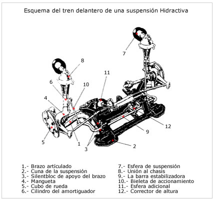 The Diesel Engine additionally T11329515 1995 cadillac deville vacuum hose likewise Cub Cadet Snow Blowers furthermore Vacuum Line Diagram 1987 Dodge Ram 50 Moreover 2001 Ford Mustang besides R13 09 Thermodynamics06. on ford diagrams