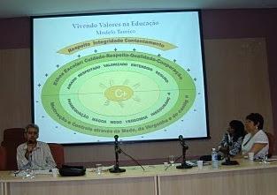 Seminário Cultura de Paz, Ética e Espiritualidade