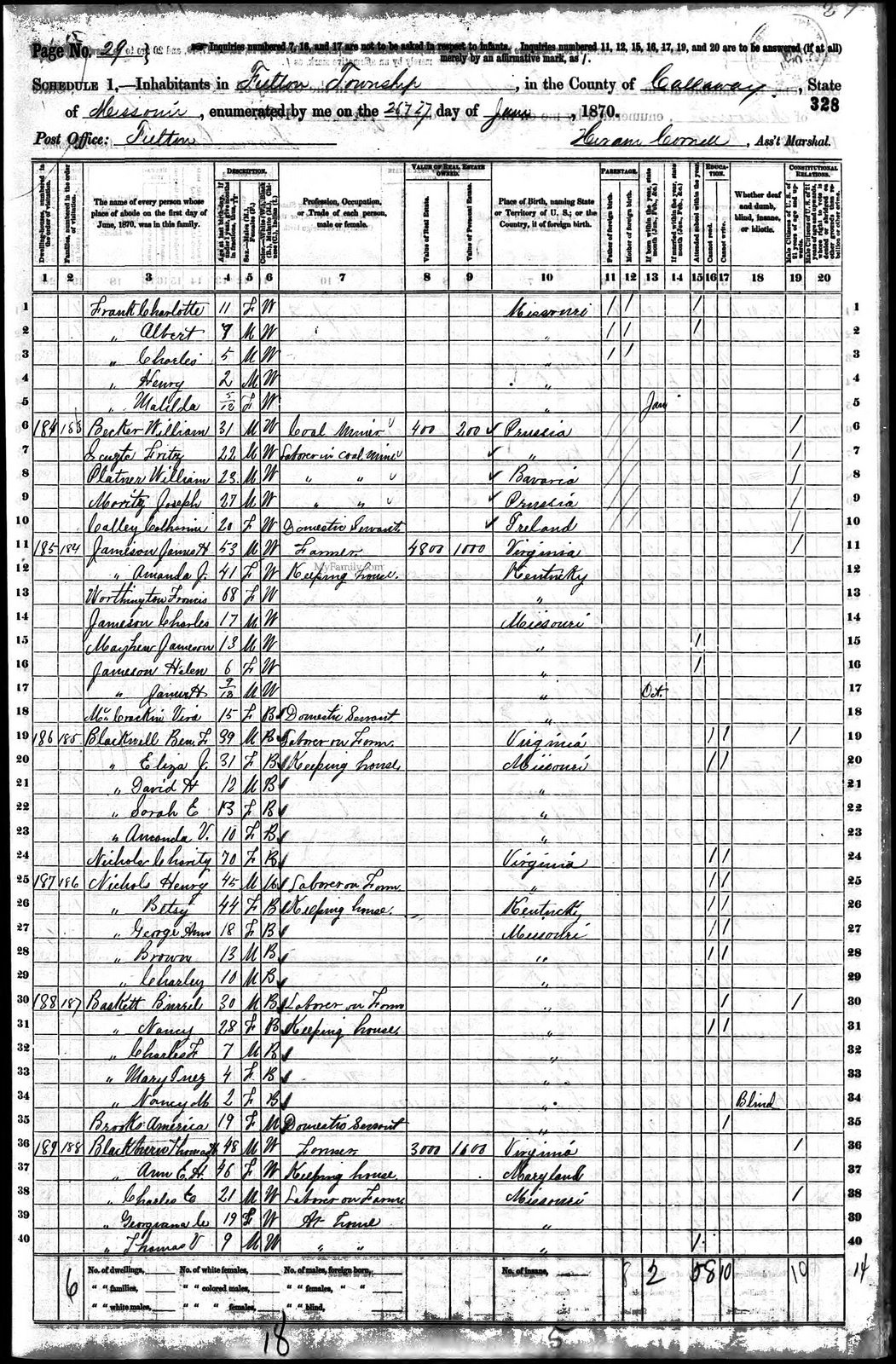 [Jacob+Frank+1870+Census+pg2.x]