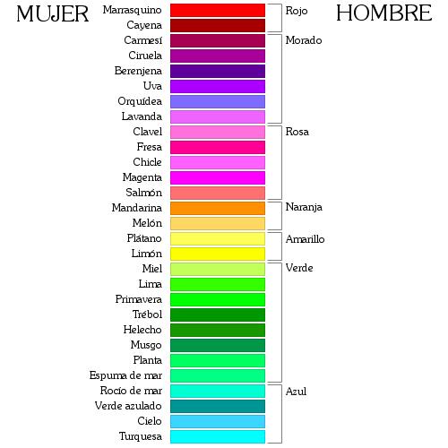 Colores hombres y mujeres