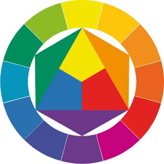 When We Refer To Complementary Colors Traditional Artists Usually Think Of Pairs Like Red Green Blue Orange Yellow Purple