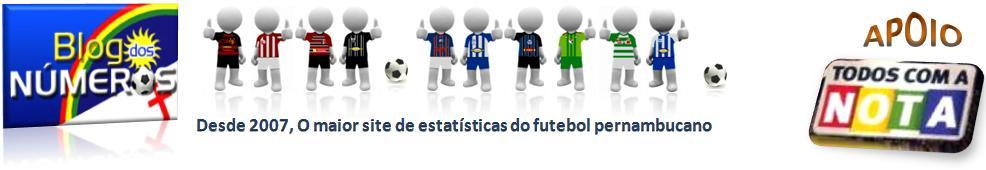 Blog dos Números - Pernambuco