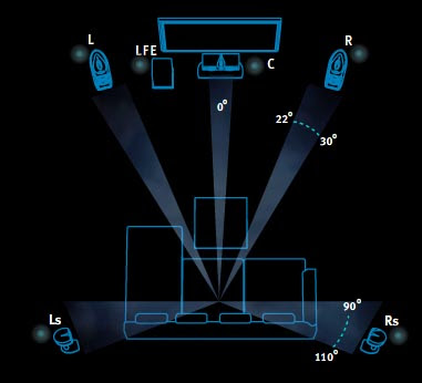 Parrot Ck3100 Advanced Bluetooth Car Kit P3356 as well Bpl3 additionally Useful Inventions Diagram With Parts besides Wired 03 01 likewise Item 18269 Bazooka BTA8250D. on sound system wiring diagram