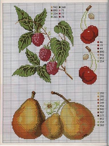 Graficos Y Cenefas De Frutas