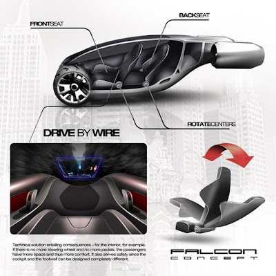 Bridgestone Falcon Concept Car 6