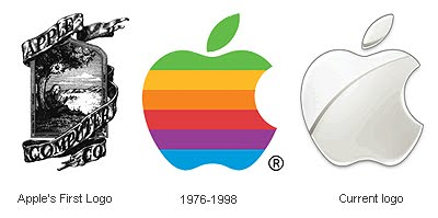 Logos of Apple