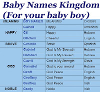 Baby Boy Names Starting With G Around The World Meanings And Origin