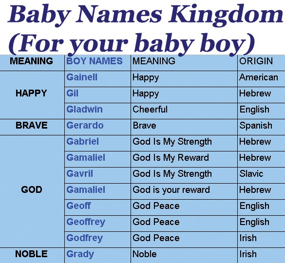 My baby boy names baby girl names uncommon baby names for What is the significance of pi s unusual name