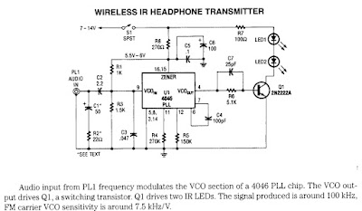 Wireless IR headphone transmitter
