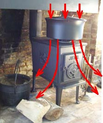 Stove and Dryer - Wire Sizes?? - Electrical Wiring Forum - GardenWeb