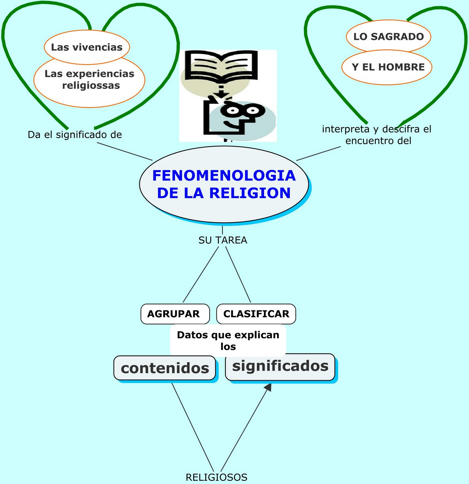 Compendium of Organic Synthetic