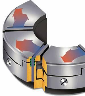 image002 Kiểu bạc thuỷ động học Hydrodynamic Bearing