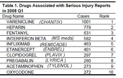 lyrica medication and ms