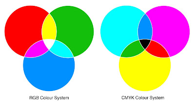 [colour+systems+circles.jpg]