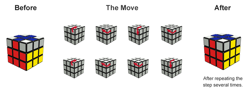 Cube With 5 Sides 5 Steps in Solving Rubiks Cube