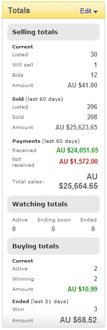 Sales Stats growing