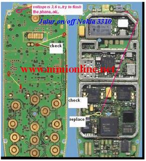 Ponsel Nokia – Kunci Trik Cara Buka Secret Code Akses HP/Handphone ...