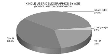[chart-2.jpg]