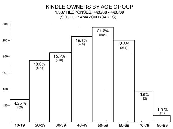 [kc-chart1.jpg]