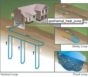 Geothermal Heat Pump Cost, how much to install geothermal heat pump, cost of geothermal heat pump installation