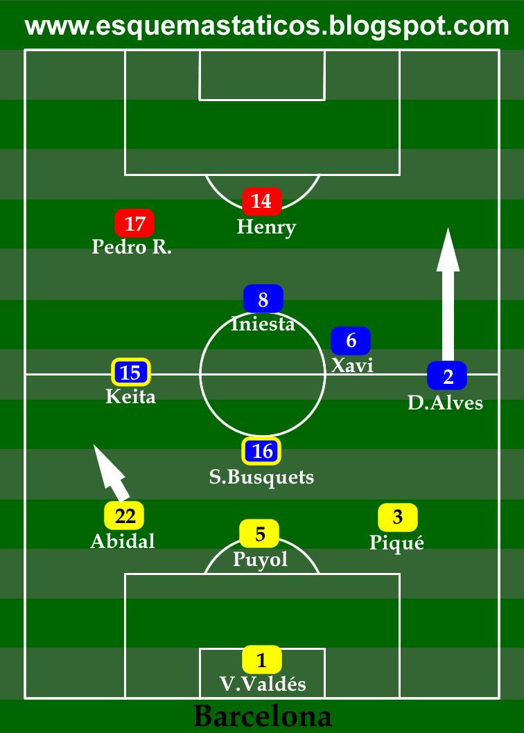 b93ab91d02 O 4-4-2 do Barcelona. As variações táticas de Guardiola