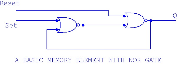 memory element