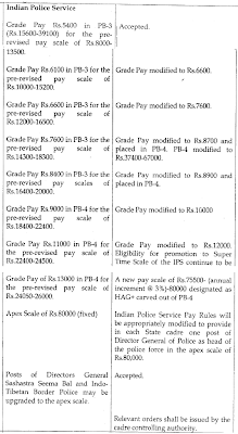 IPS IFS New Pay Scale Sixth Pay Commission