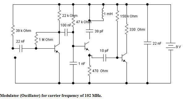 design and construction of a radio frequency remote