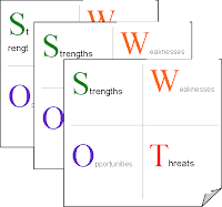 Strengths/ Weaknesses/ Opportunities/ Threats for a number of options